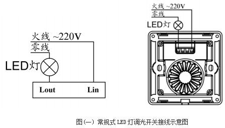 或外置驱动电路中的接受电路进行识别,进而产生一个与之相应的pwm信号